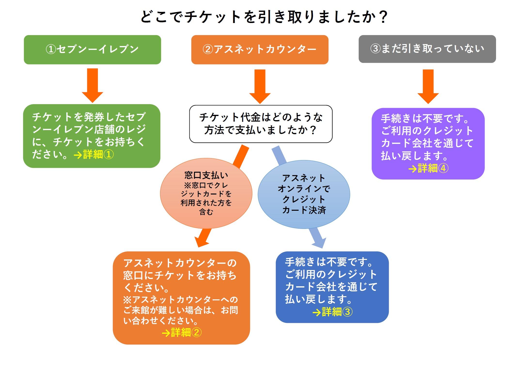 チケット 宝塚 宝塚 宙組のチケット一覧│チケット流通センター
